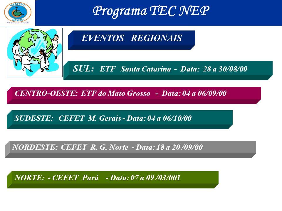 Programa TEC NEP EVENTOS REGIONAIS