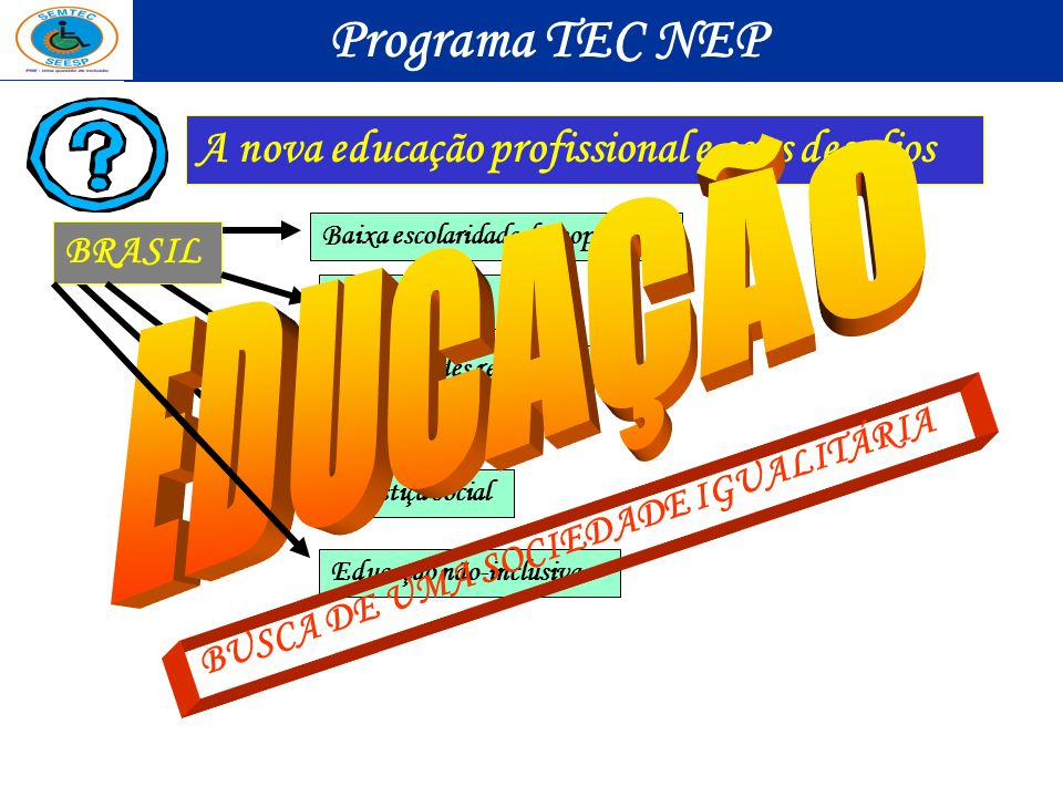 Programa TEC NEP EDUCAÇÃO A nova educação profissional e seus desafios