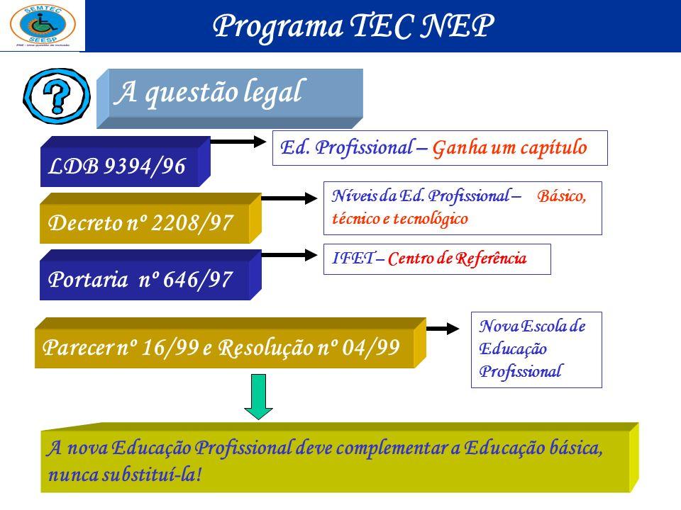 Programa TEC NEP A questão legal LDB 9394/96 Decreto nº 2208/97