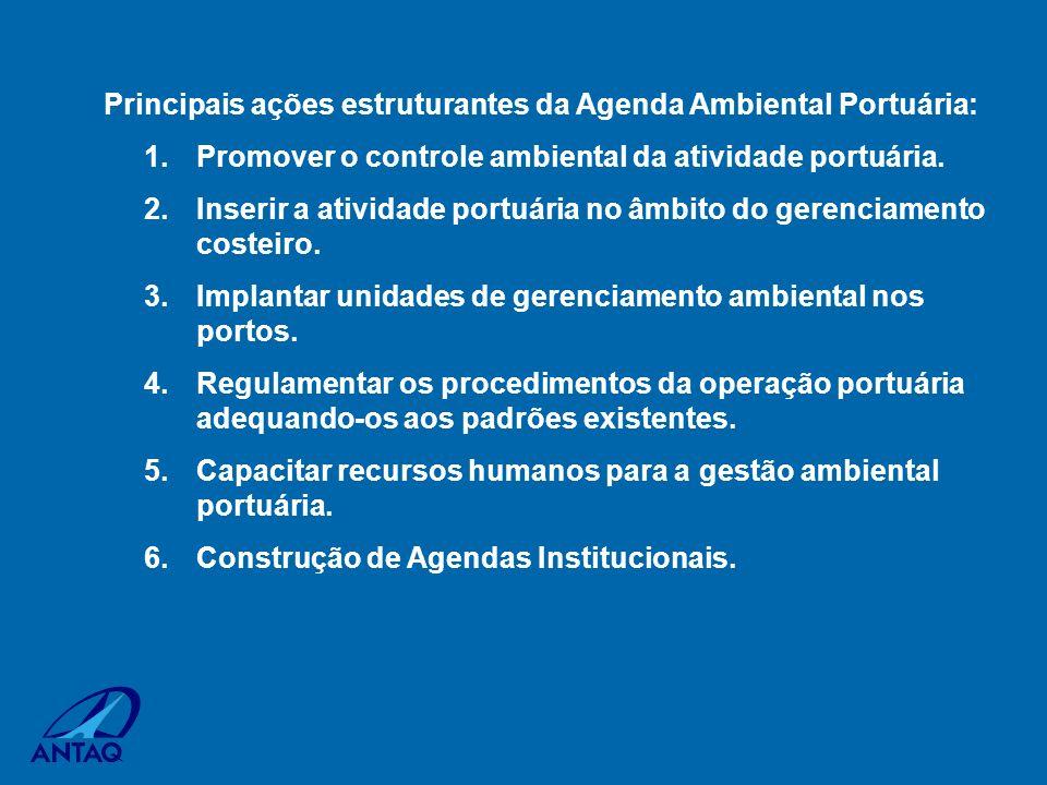 Principais ações estruturantes da Agenda Ambiental Portuária: