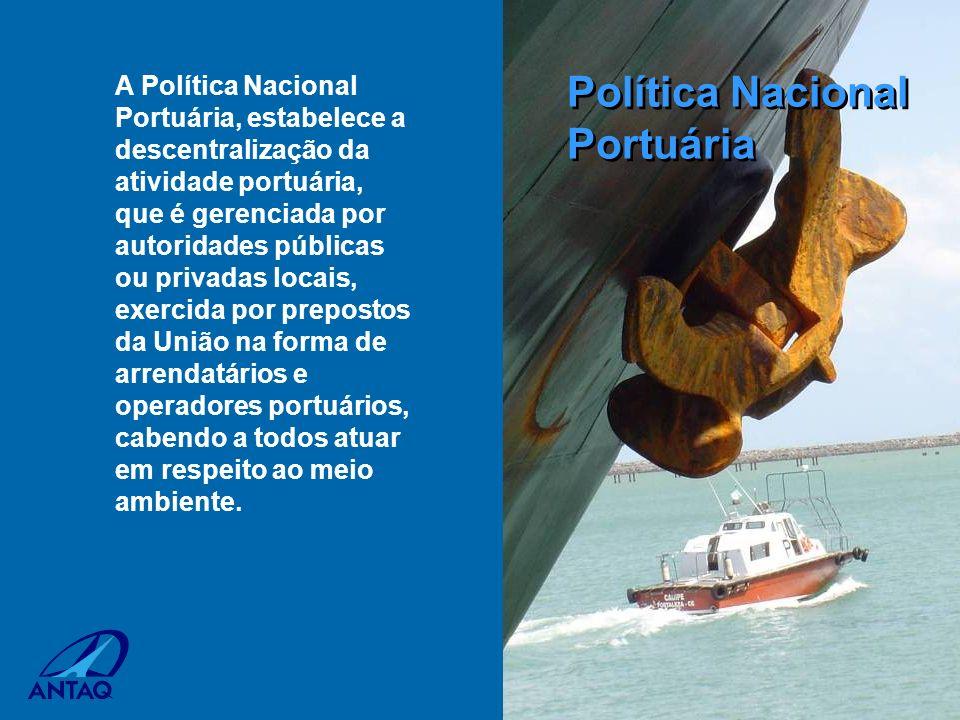 Política Nacional Portuária