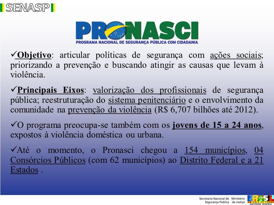 Objetivo: articular políticas de segurança com ações sociais; priorizando a prevenção e buscando atingir as causas que levam à violência.