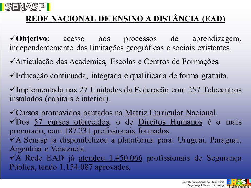 REDE NACIONAL DE ENSINO A DISTÂNCIA (EAD)