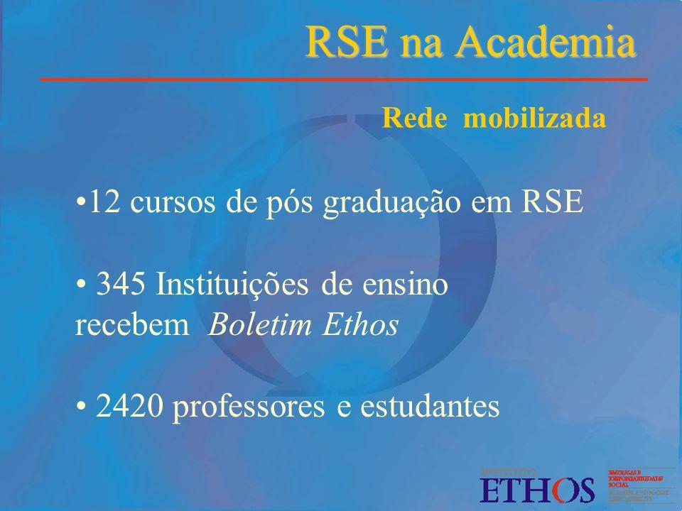RSE na Academia 12 cursos de pós graduação em RSE