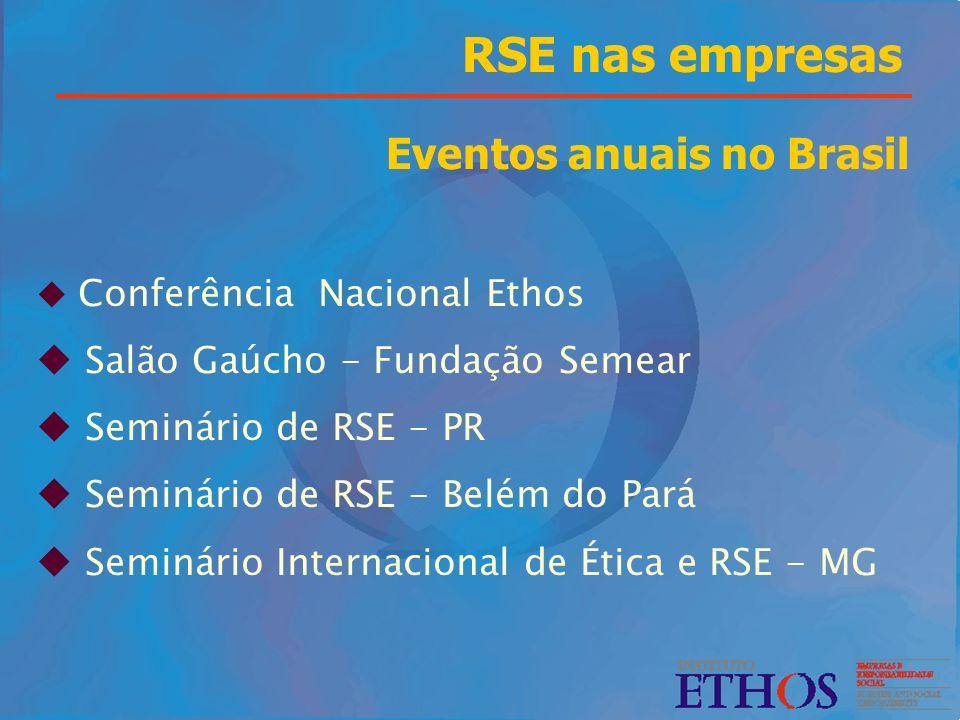 RSE nas empresas Eventos anuais no Brasil