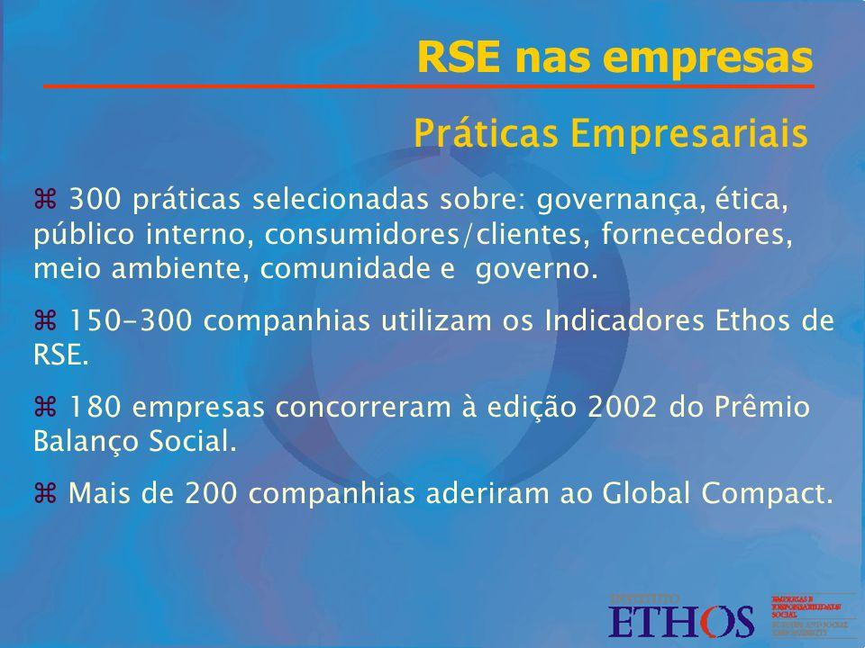 RSE nas empresas Práticas Empresariais