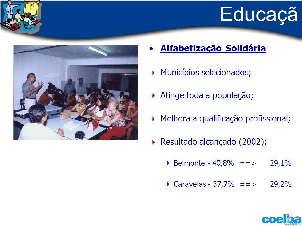 Educação Alfabetização Solidária Municípios selecionados;