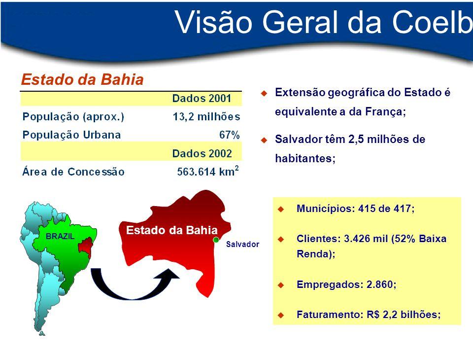 Visão Geral da Coelba Estado da Bahia Estado da Bahia