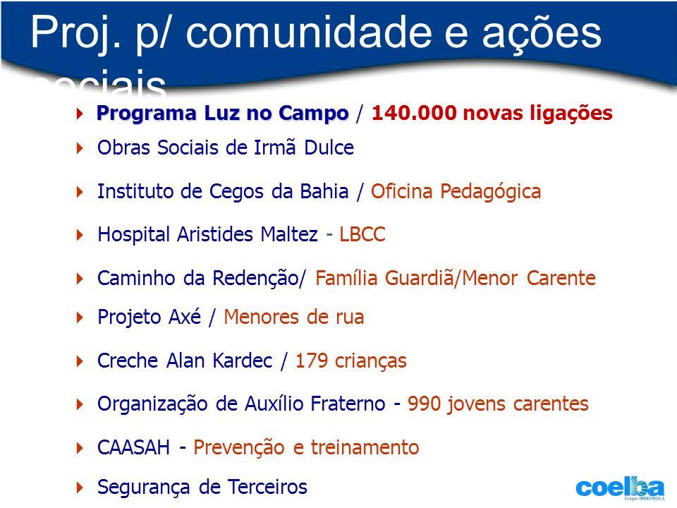 Proj. p/ comunidade e ações sociais