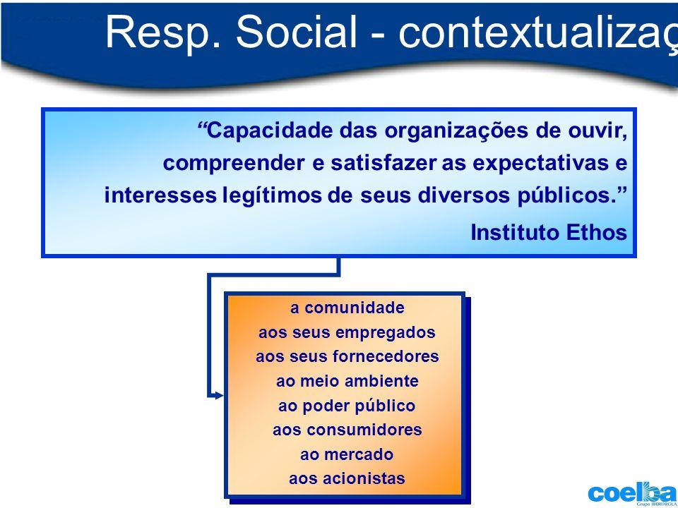 Resp. Social - contextualização