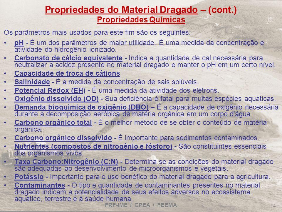 Propriedades do Material Dragado – (cont.) Propriedades Químicas