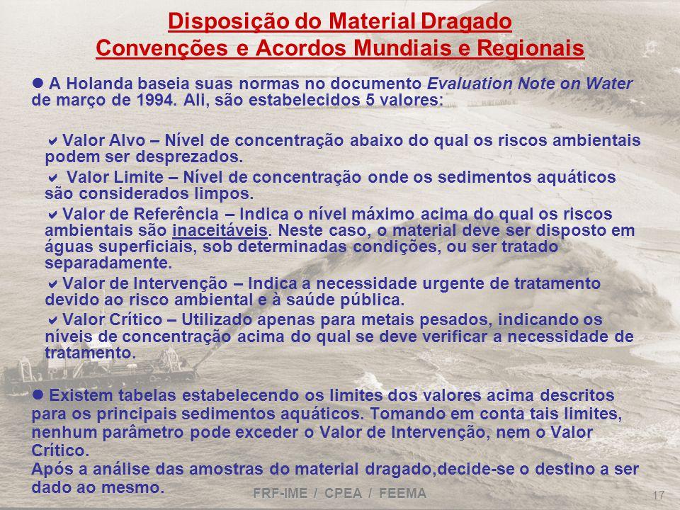 Disposição do Material Dragado Convenções e Acordos Mundiais e Regionais
