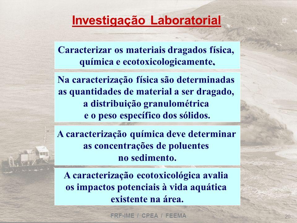 Investigação Laboratorial