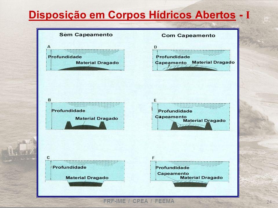 Disposição em Corpos Hídricos Abertos - I
