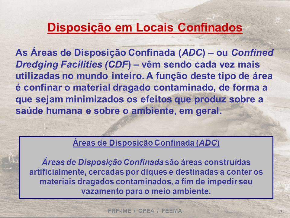 Disposição em Locais Confinados