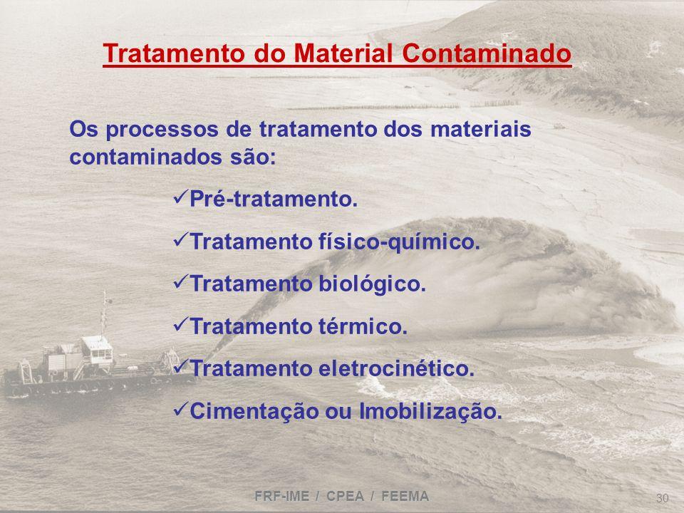 Tratamento do Material Contaminado