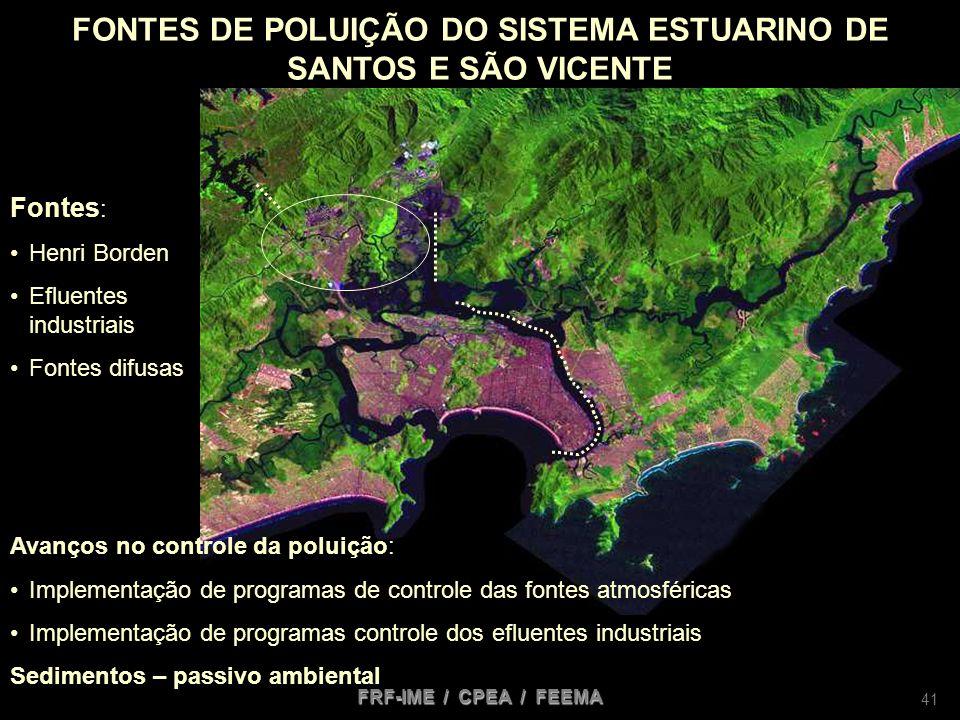 FONTES DE POLUIÇÃO DO SISTEMA ESTUARINO DE SANTOS E SÃO VICENTE