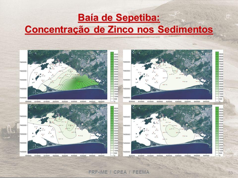 Baía de Sepetiba: Concentração de Zinco nos Sedimentos