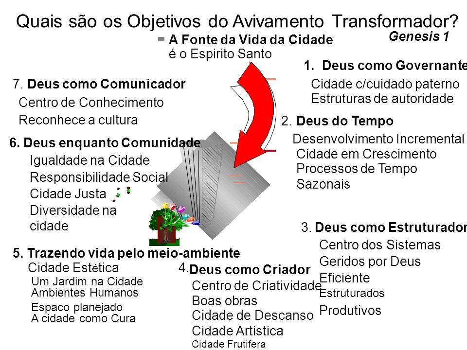 Quais são os Objetivos do Avivamento Transformador