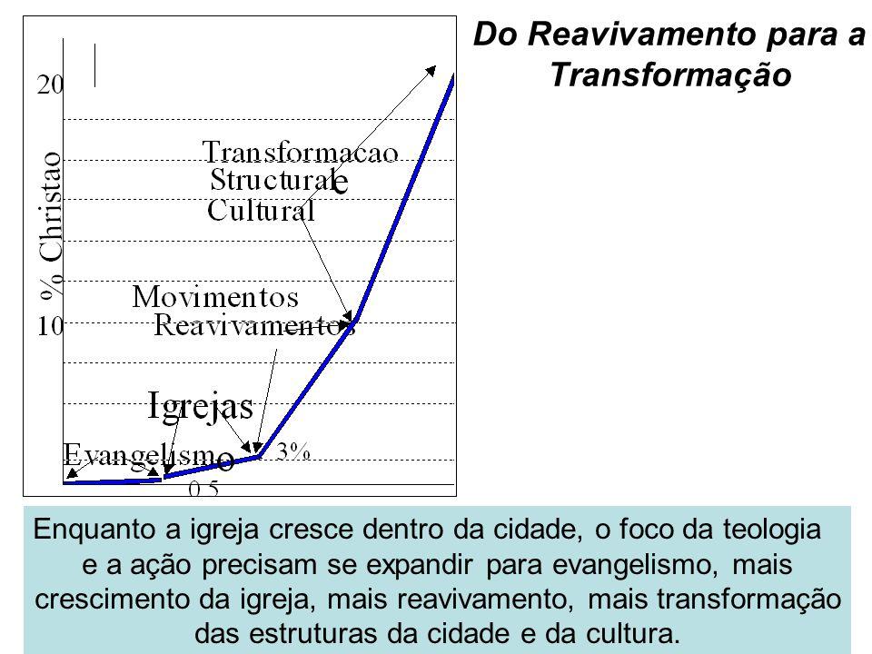 Do Reavivamento para a Transformação