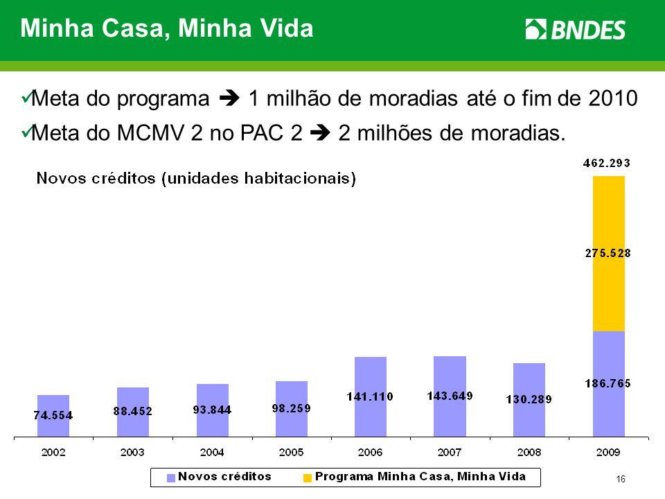 Minha Casa, Minha Vida Meta do programa  1 milhão de moradias até o fim de 2010.