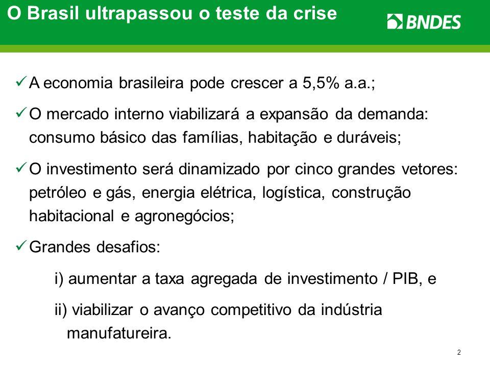 O Brasil ultrapassou o teste da crise