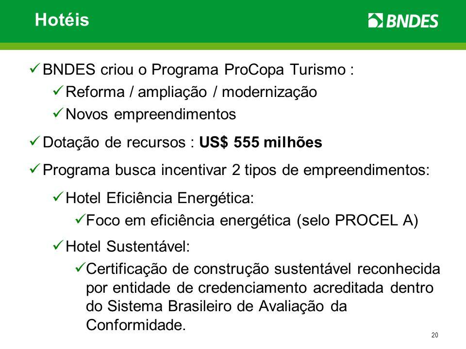 Hotéis BNDES criou o Programa ProCopa Turismo :