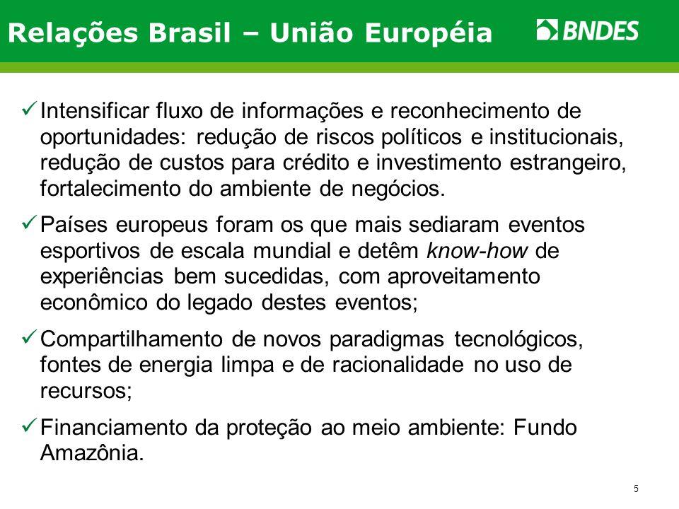 Relações Brasil – União Européia