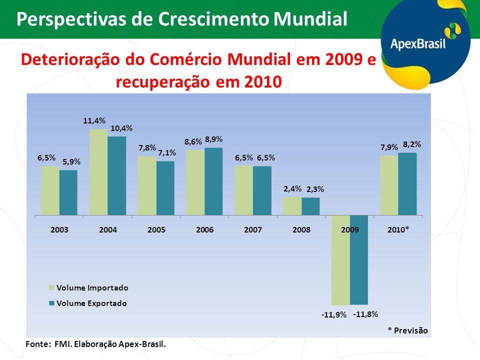 Deterioração do Comércio Mundial em 2009 e recuperação em 2010