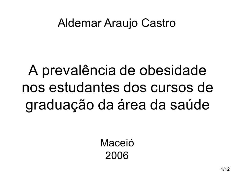 Aldemar Araujo Castro A prevalência de obesidade nos estudantes dos cursos de graduação da área da saúde.
