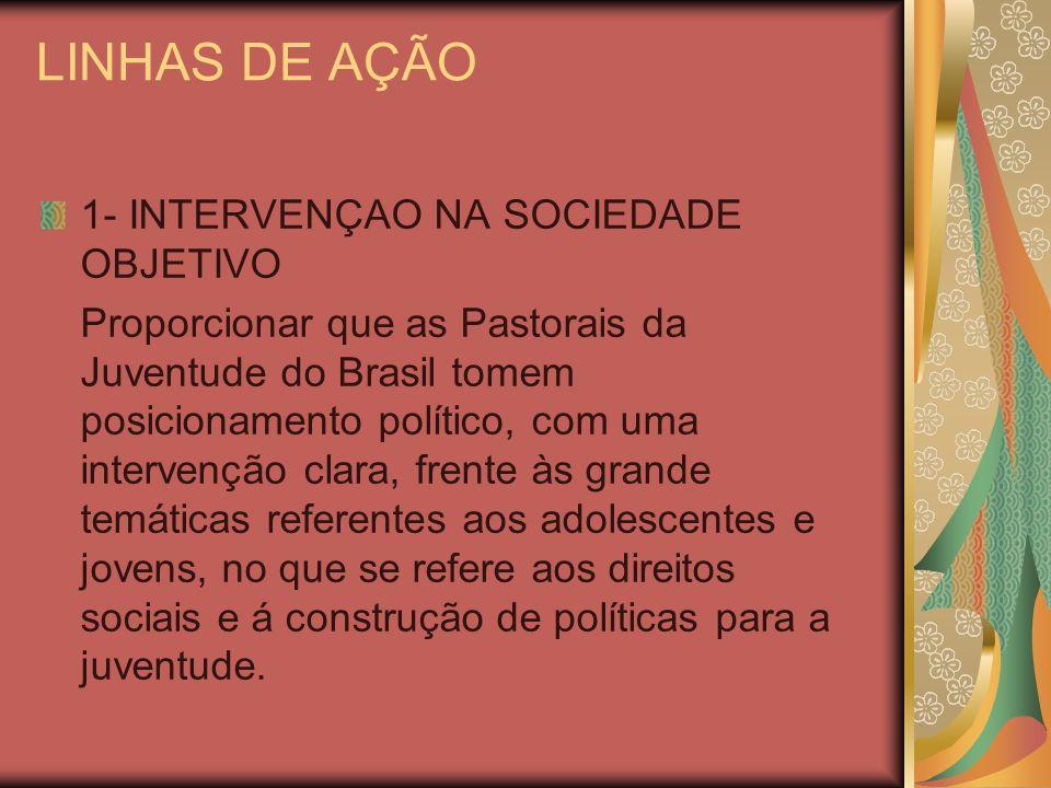 LINHAS DE AÇÃO 1- INTERVENÇAO NA SOCIEDADE OBJETIVO