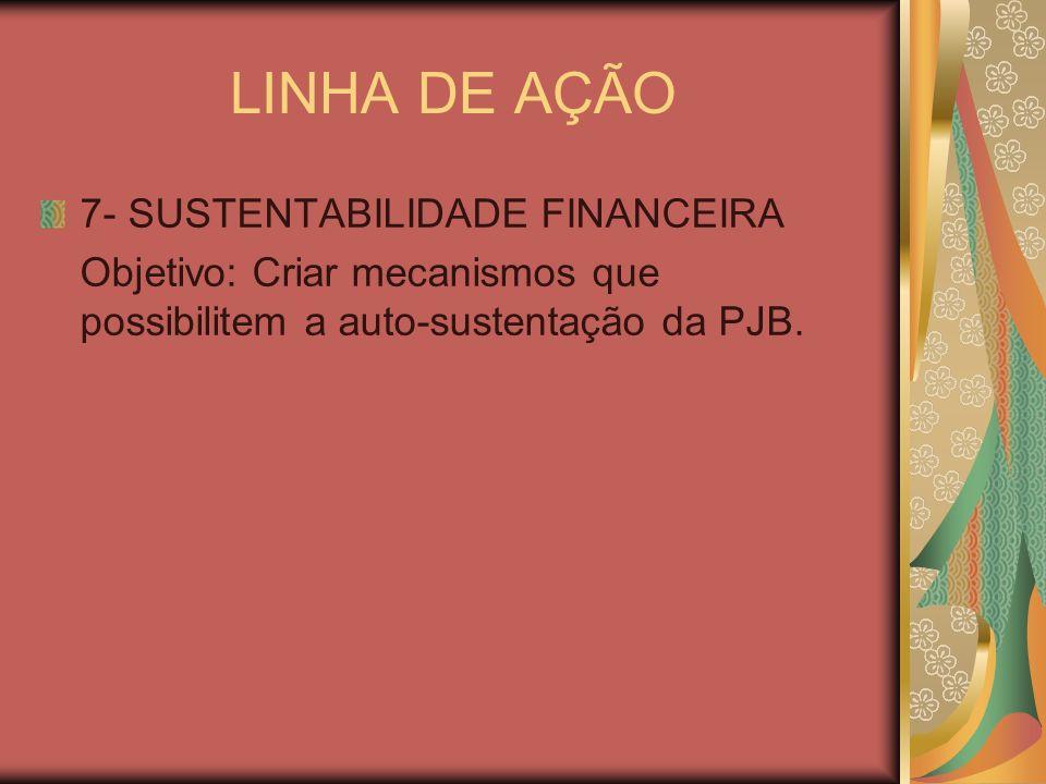 LINHA DE AÇÃO 7- SUSTENTABILIDADE FINANCEIRA