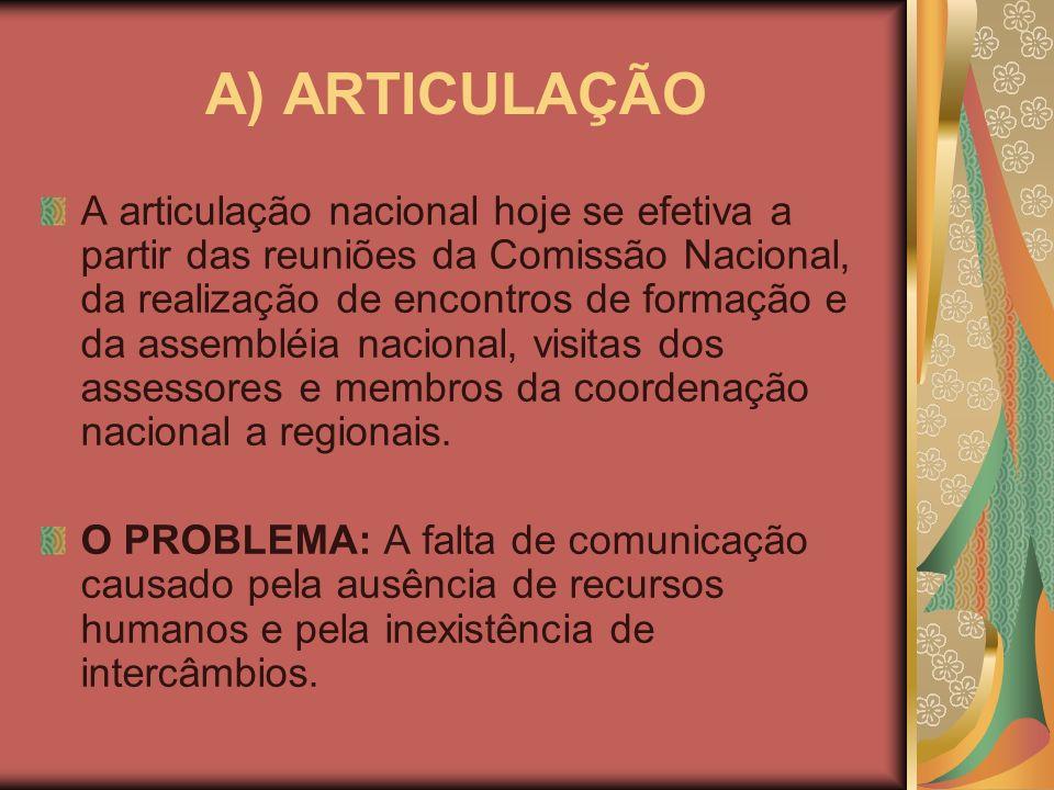 A) ARTICULAÇÃO