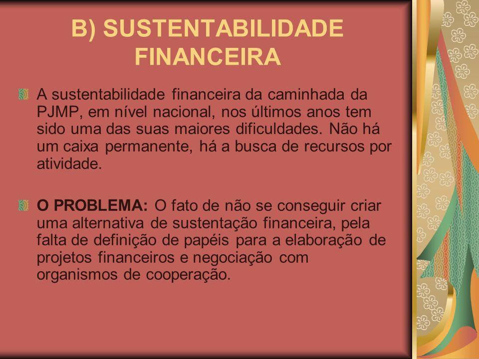 B) SUSTENTABILIDADE FINANCEIRA