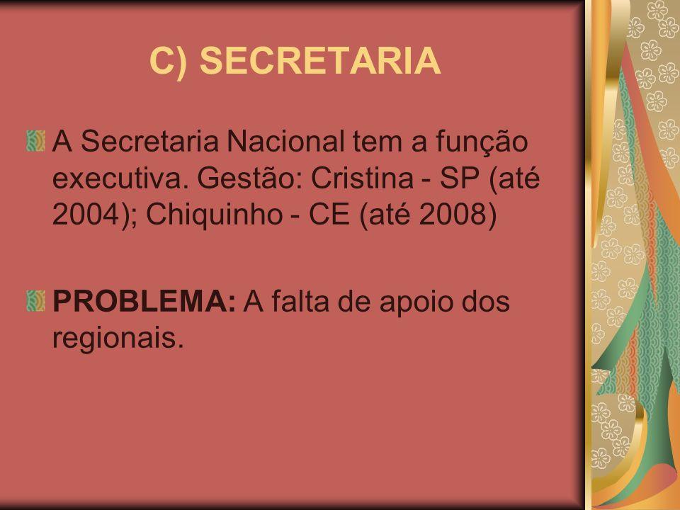 C) SECRETARIAA Secretaria Nacional tem a função executiva. Gestão: Cristina - SP (até 2004); Chiquinho - CE (até 2008)