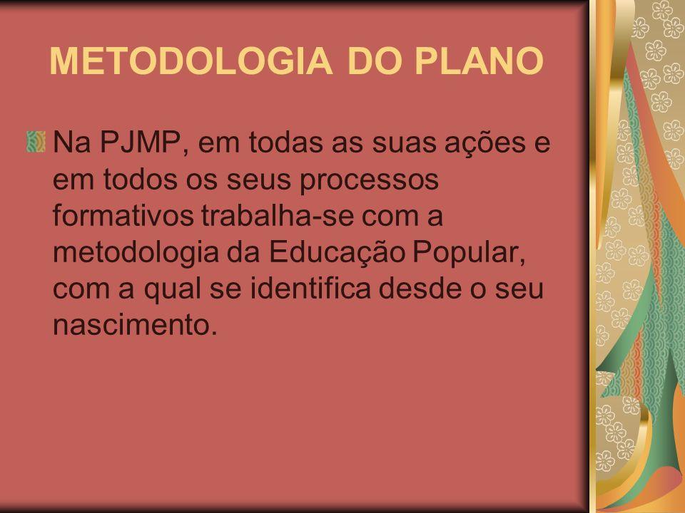 METODOLOGIA DO PLANO