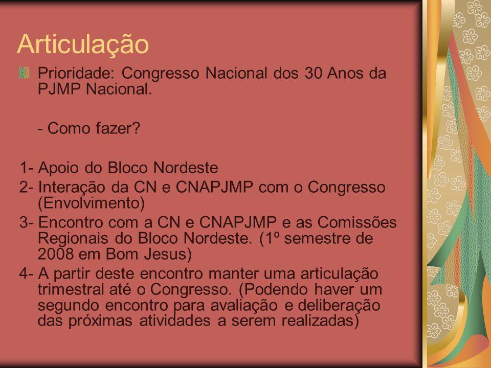 Articulação Prioridade: Congresso Nacional dos 30 Anos da PJMP Nacional. - Como fazer 1- Apoio do Bloco Nordeste.