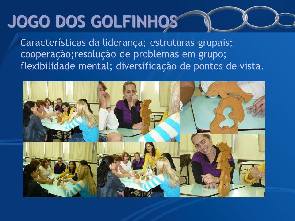 JOGO DOS GOLFINHOS Características da liderança; estruturas grupais; cooperação;resolução de problemas em grupo;