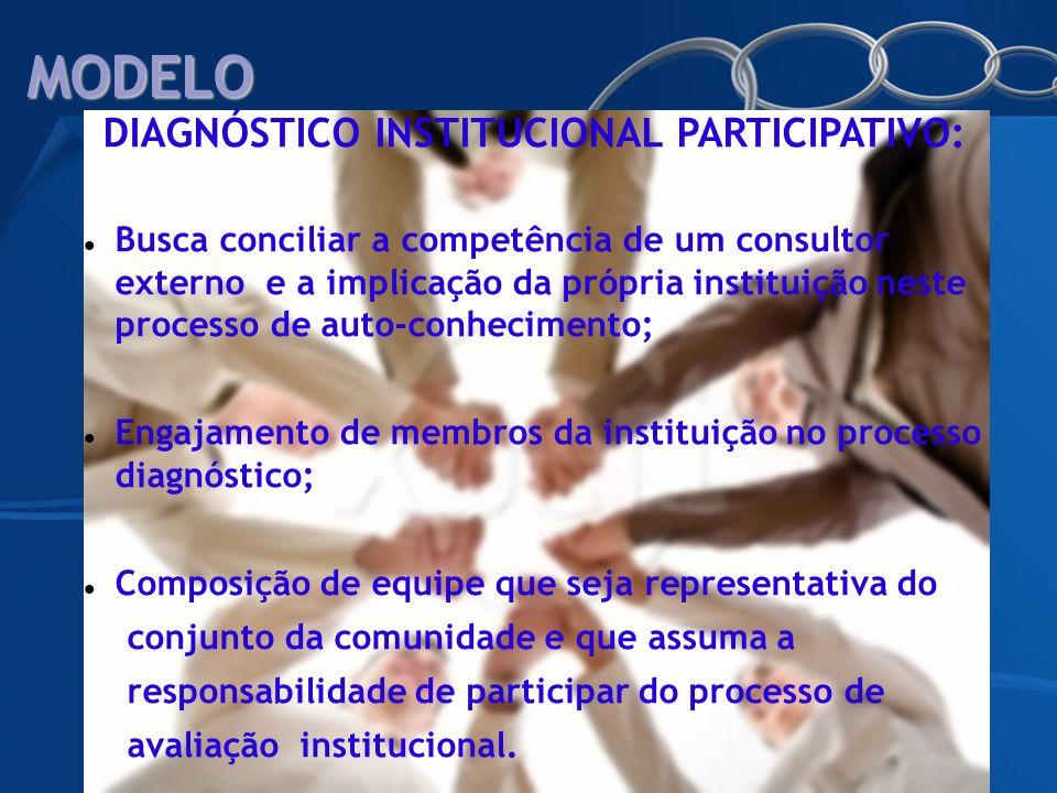 DIAGNÓSTICO INSTITUCIONAL PARTICIPATIVO: