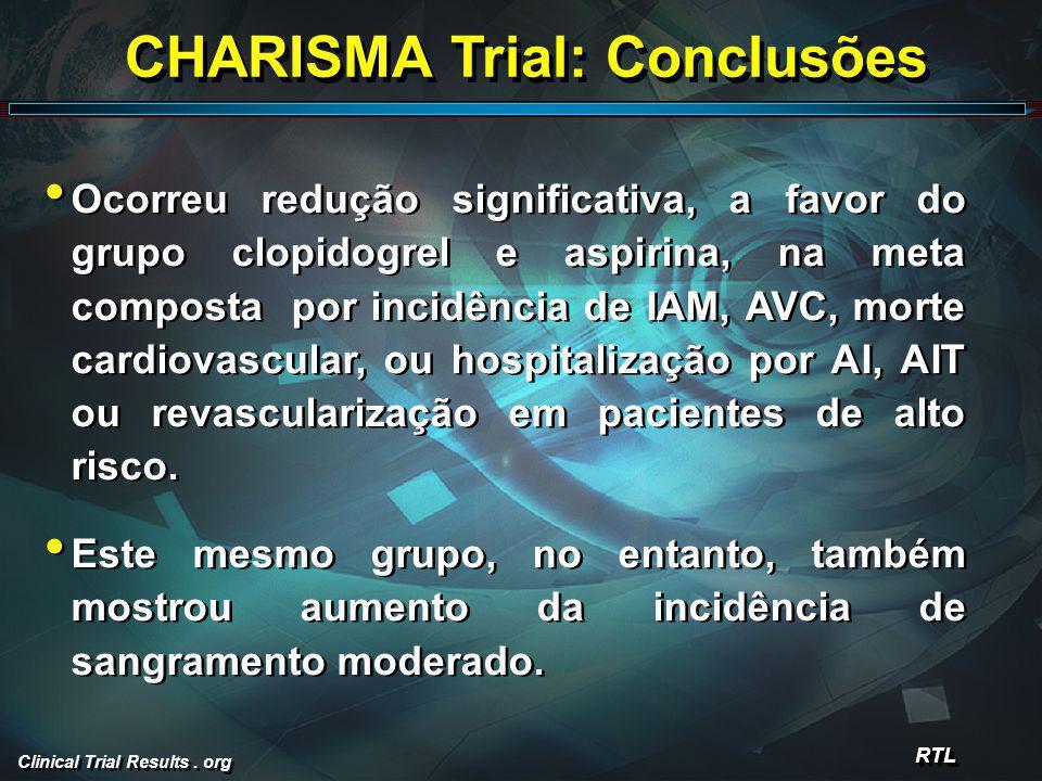 CHARISMA Trial: Conclusões