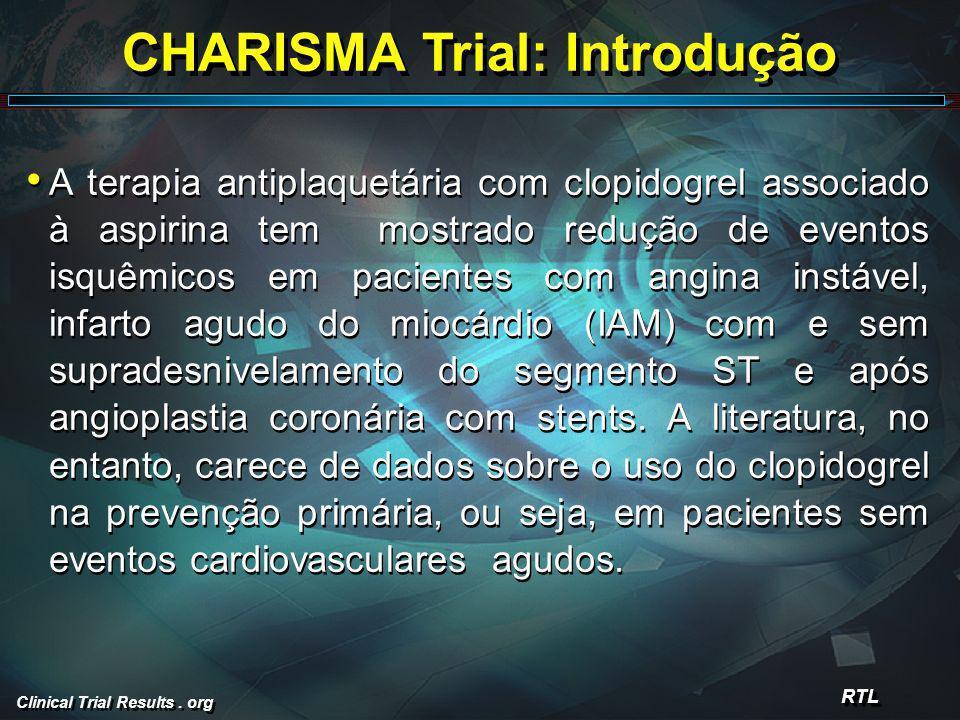 CHARISMA Trial: Introdução
