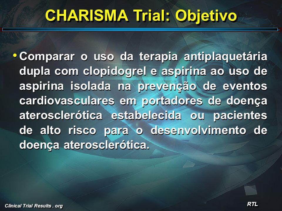 CHARISMA Trial: Objetivo