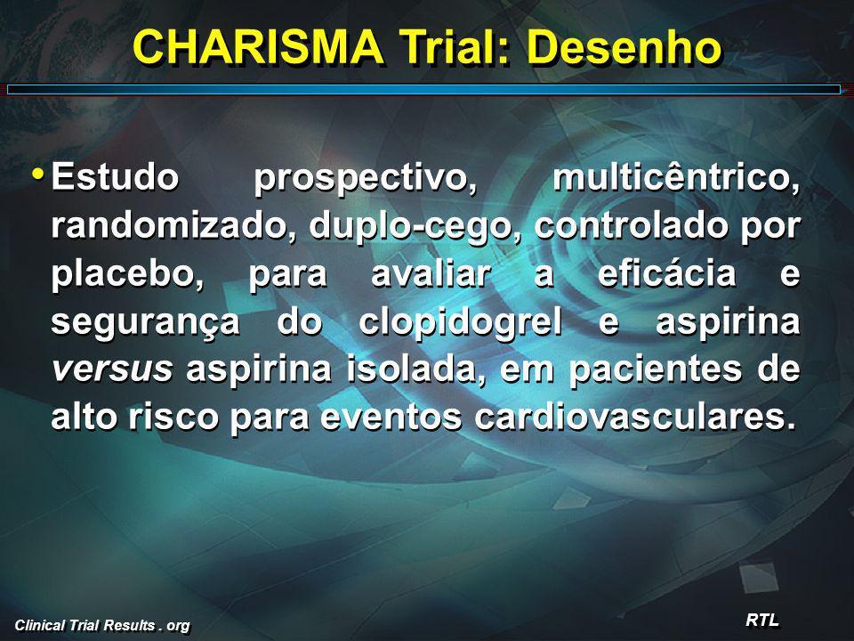 CHARISMA Trial: Desenho