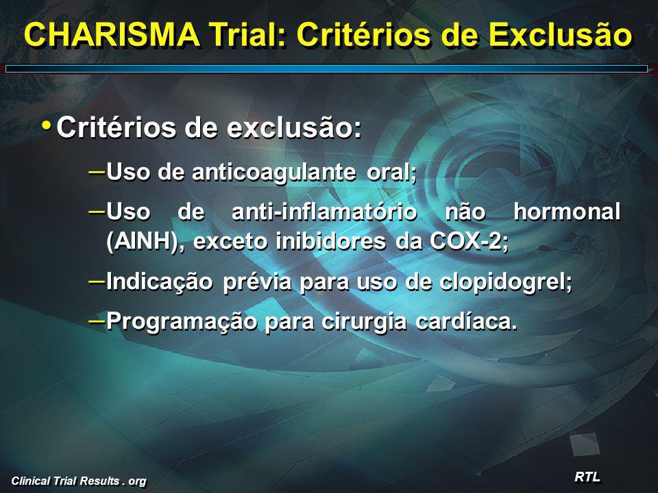 CHARISMA Trial: Critérios de Exclusão