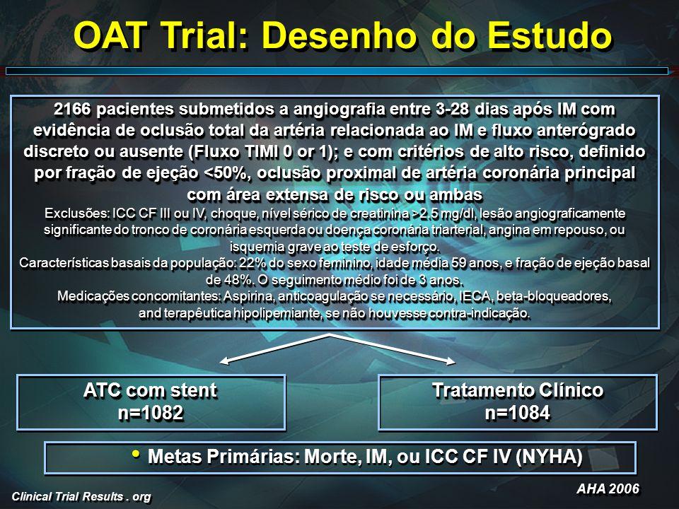OAT Trial: Desenho do Estudo