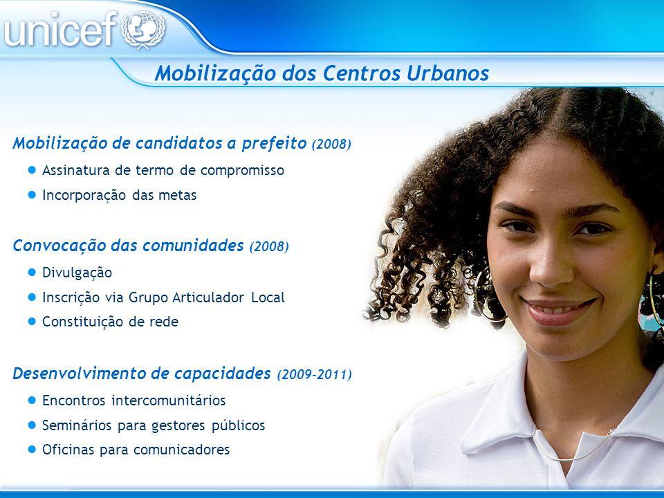 Mobilização dos Centros Urbanos