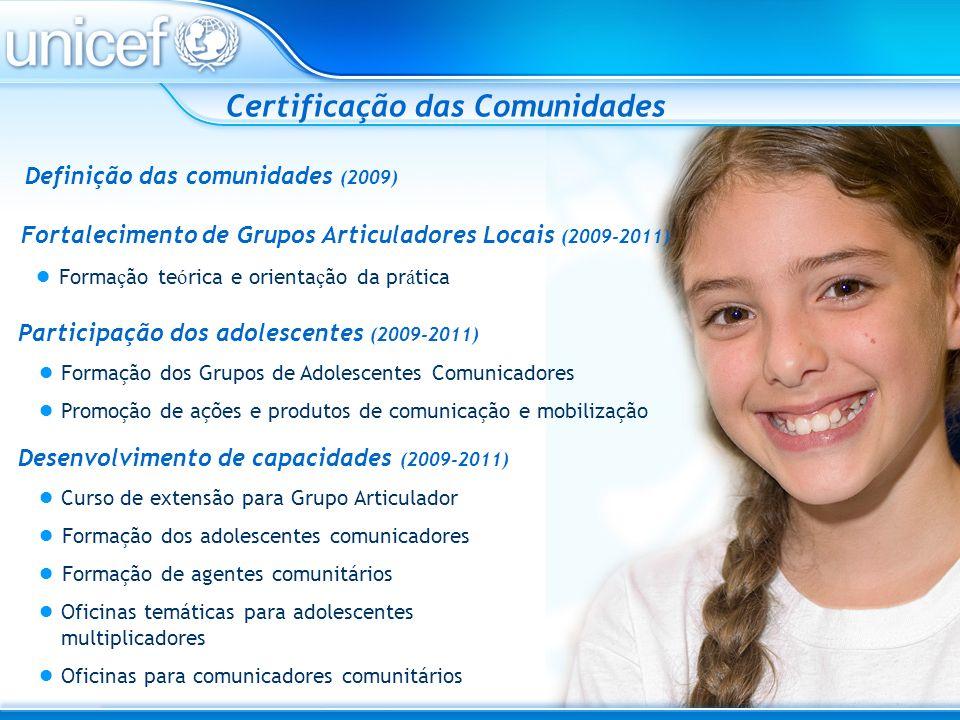 Certificação das Comunidades