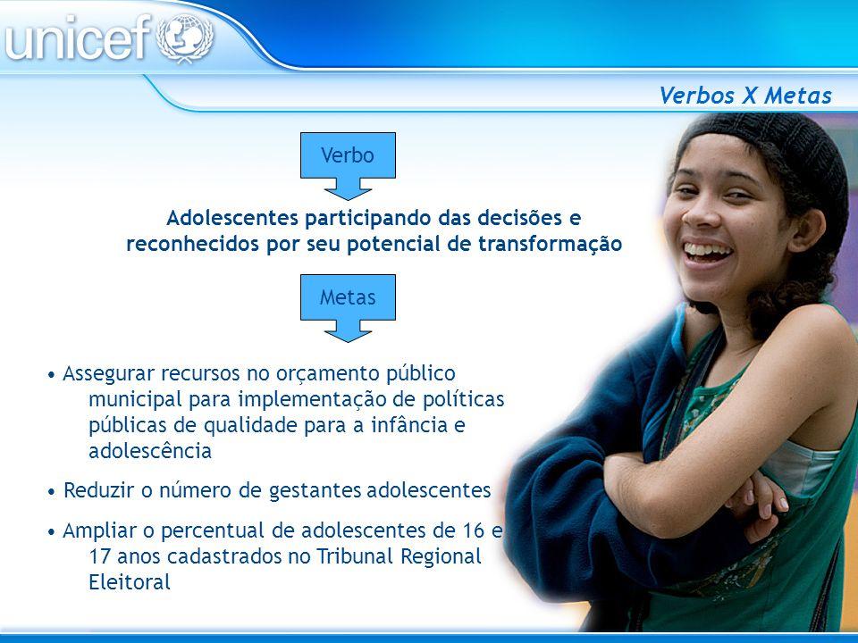 Verbos X MetasVerbo. Adolescentes participando das decisões e reconhecidos por seu potencial de transformação.