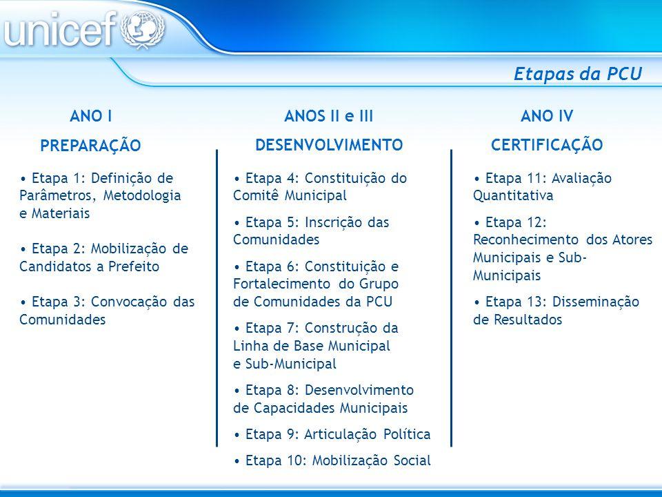 Etapas da PCU ANO I PREPARAÇÃO ANOS II e III DESENVOLVIMENTO ANO IV