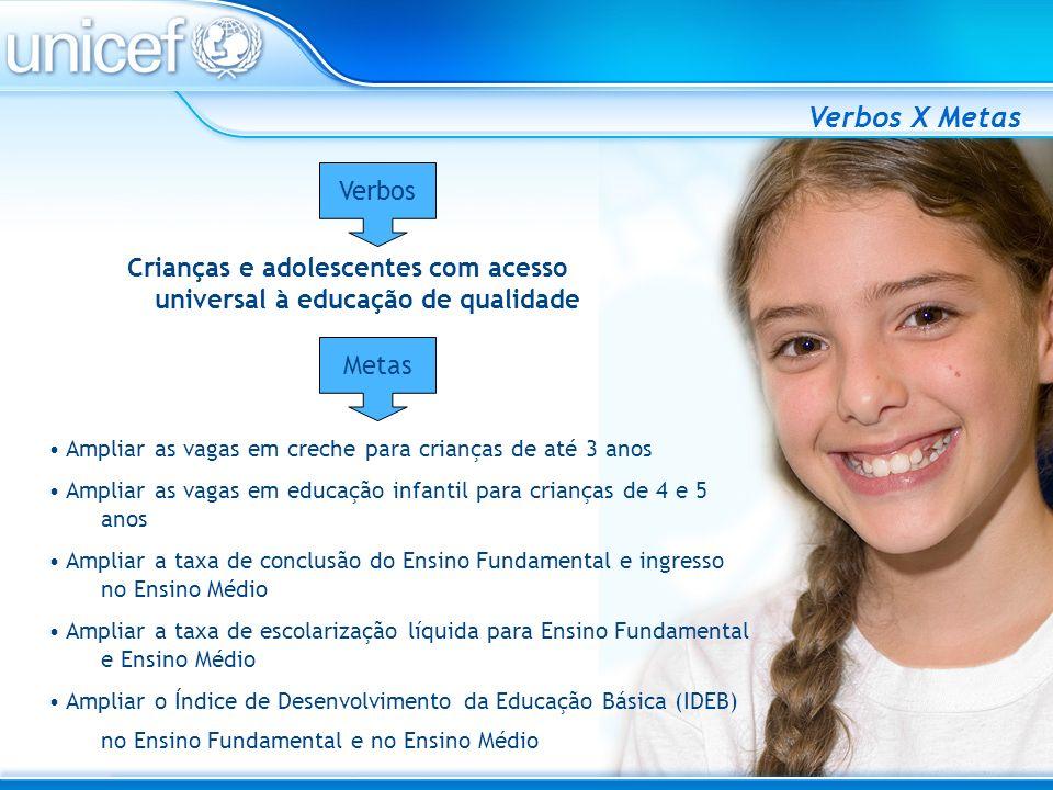 Crianças e adolescentes com acesso universal à educação de qualidade